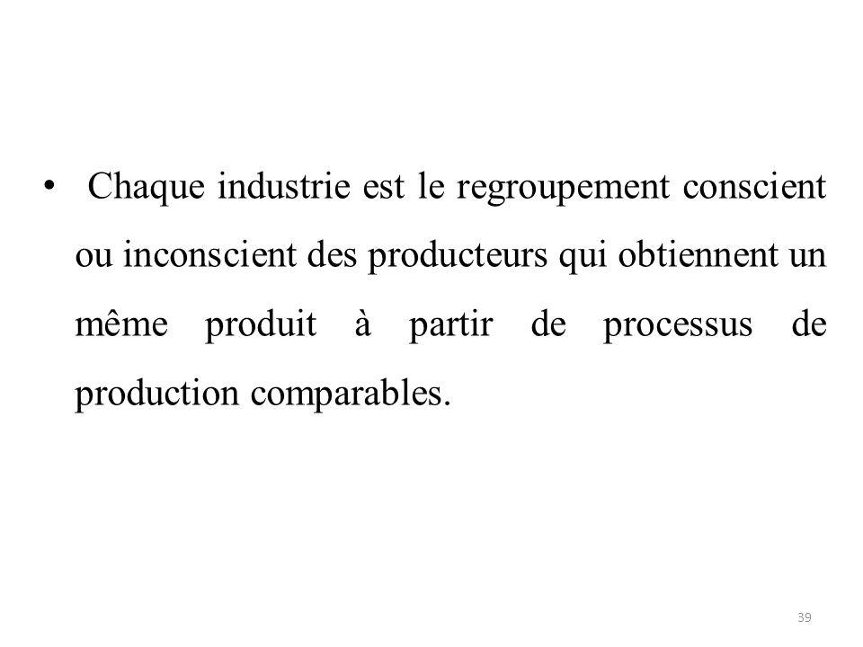 Chaque industrie est le regroupement conscient ou inconscient des producteurs qui obtiennent un même produit à partir de processus de production compa