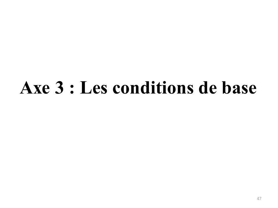 Axe 3 : Les conditions de base 47