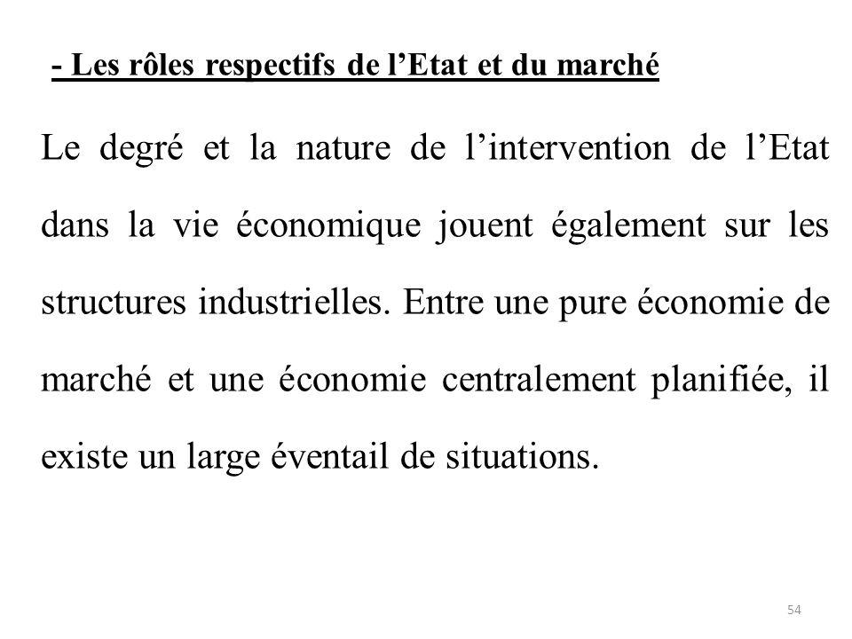- Les rôles respectifs de l'Etat et du marché Le degré et la nature de l'intervention de l'Etat dans la vie économique jouent également sur les struct