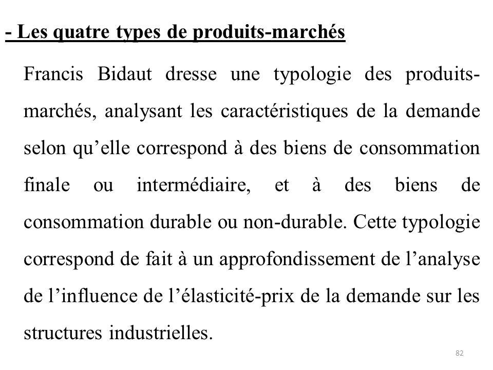 - Les quatre types de produits-marchés Francis Bidaut dresse une typologie des produits- marchés, analysant les caractéristiques de la demande selon q