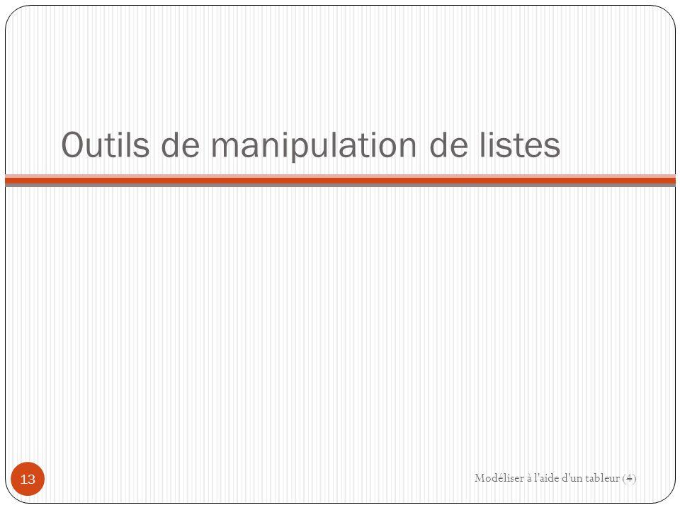 Outils de manipulation de listes Modéliser à l aide d un tableur (4) 13