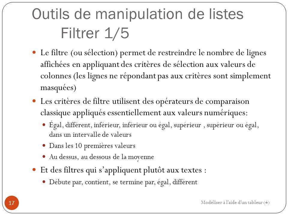 Outils de manipulation de listes Filtrer 1/5 Le filtre (ou sélection) permet de restreindre le nombre de lignes affichées en appliquant des critères de sélection aux valeurs de colonnes (les lignes ne répondant pas aux critères sont simplement masquées) Les critères de filtre utilisent des opérateurs de comparaison classique appliqués essentiellement aux valeurs numériques: Égal, différent, inférieur, inférieur ou égal, supérieur, supérieur ou égal, dans un intervalle de valeurs Dans les 10 premières valeurs Au dessus, au dessous de la moyenne Et des filtres qui s'appliquent plutôt aux textes : Débute par, contient, se termine par, égal, différent Modéliser à l aide d un tableur (4) 17