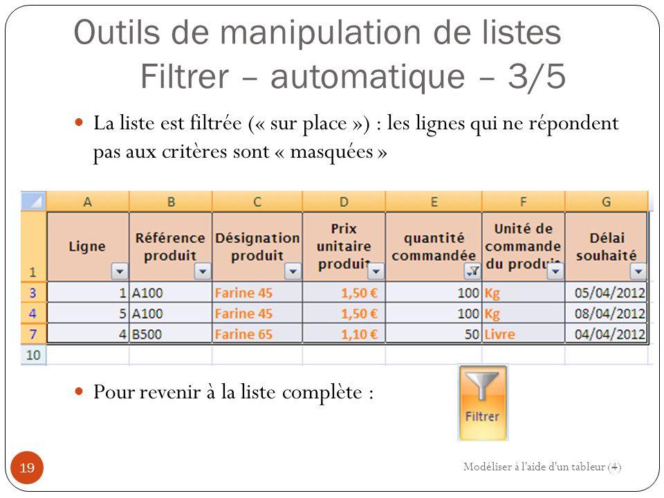 Outils de manipulation de listes Filtrer – automatique – 3/5 La liste est filtrée (« sur place ») : les lignes qui ne répondent pas aux critères sont « masquées » Pour revenir à la liste complète : Modéliser à l aide d un tableur (4) 19