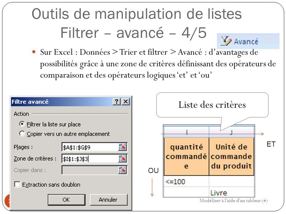 Outils de manipulation de listes Filtrer – avancé – 4/5 Sur Excel : Données > Trier et filtrer > Avancé : d'avantages de possibilités grâce à une zone de critères définissant des opérateurs de comparaison et des opérateurs logiques 'et' et 'ou' Modéliser à l aide d un tableur (4) 20 Liste des critères ET OU