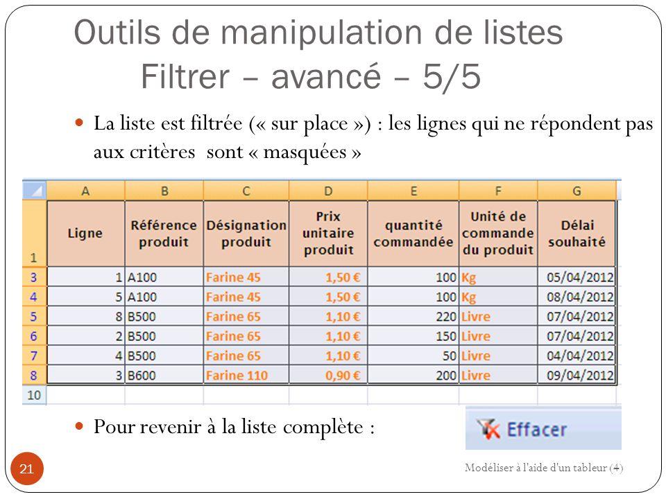 Outils de manipulation de listes Filtrer – avancé – 5/5 La liste est filtrée (« sur place ») : les lignes qui ne répondent pas aux critères sont « masquées » Pour revenir à la liste complète : Modéliser à l aide d un tableur (4) 21