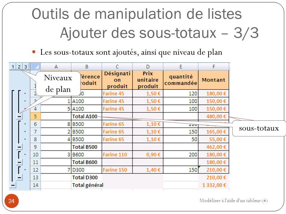 Outils de manipulation de listes Ajouter des sous-totaux – 3/3 Les sous-totaux sont ajoutés, ainsi que niveau de plan Modéliser à l aide d un tableur (4) 24 sous-totaux Niveaux de plan sous-totaux Niveaux de plan