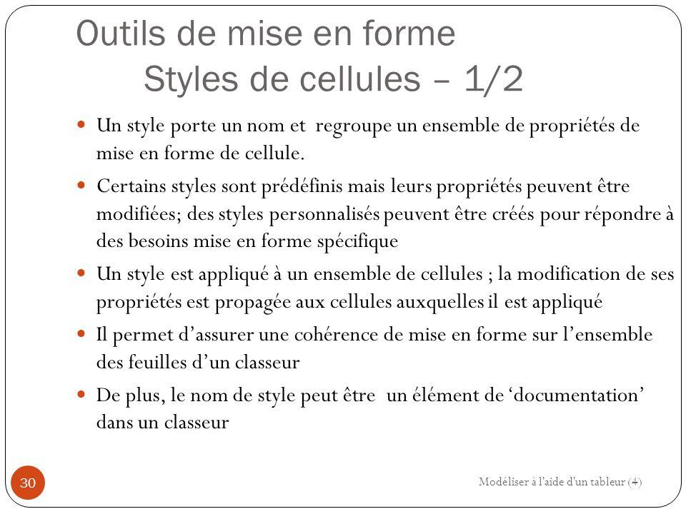 Outils de mise en forme Styles de cellules – 1/2 Un style porte un nom et regroupe un ensemble de propriétés de mise en forme de cellule.
