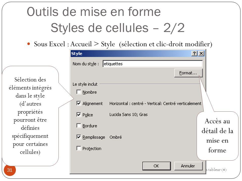 Outils de mise en forme Styles de cellules – 2/2 Sous Excel : Accueil > Style (sélection et clic-droit modifier) Modéliser à l aide d un tableur (4) 31 Accès au détail de la mise en forme Sélection des éléments intégrés dans le style (d'autres propriétés pourront être définies spécifiquement pour certaines cellules)