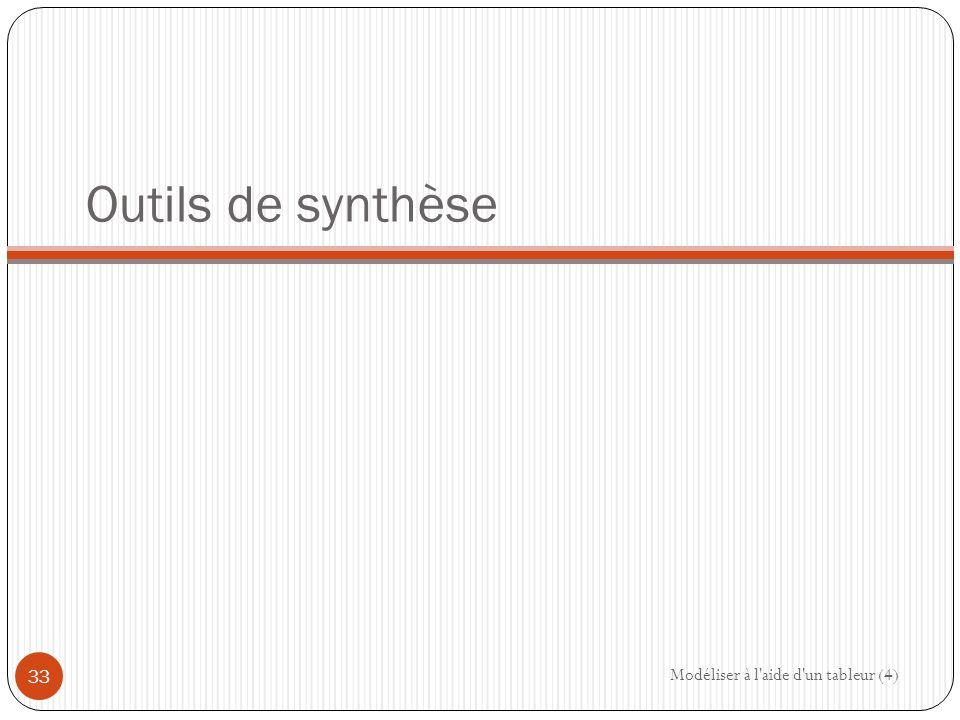 Outils de synthèse Modéliser à l aide d un tableur (4) 33