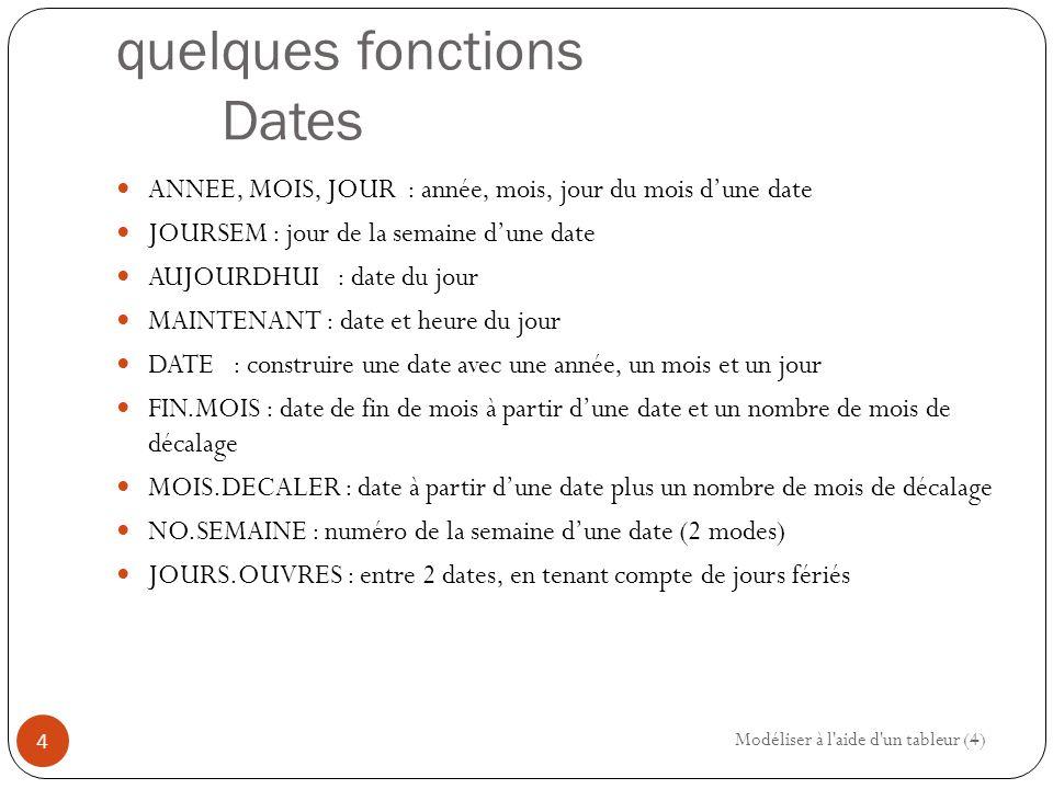 quelques fonctions Dates ANNEE, MOIS, JOUR : année, mois, jour du mois d'une date JOURSEM : jour de la semaine d'une date AUJOURDHUI : date du jour MAINTENANT : date et heure du jour DATE : construire une date avec une année, un mois et un jour FIN.MOIS : date de fin de mois à partir d'une date et un nombre de mois de décalage MOIS.DECALER : date à partir d'une date plus un nombre de mois de décalage NO.SEMAINE : numéro de la semaine d'une date (2 modes) JOURS.OUVRES : entre 2 dates, en tenant compte de jours fériés Modéliser à l aide d un tableur (4) 4