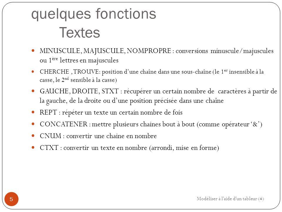 quelques fonctions Textes MINUSCULE, MAJUSCULE, NOMPROPRE : conversions minuscule/majuscules ou 1 ère lettres en majuscules CHERCHE, TROUVE: position d'une chaîne dans une sous-chaîne (le 1 er insensible à la casse, le 2 nd sensible à la casse) GAUCHE, DROITE, STXT : récupérer un certain nombre de caractères à partir de la gauche, de la droite ou d'une position précisée dans une chaîne REPT : répéter un texte un certain nombre de fois CONCATENER : mettre plusieurs chaines bout à bout (comme opérateur '&') CNUM : convertir une chaine en nombre CTXT : convertir un texte en nombre (arrondi, mise en forme) Modéliser à l aide d un tableur (4) 5