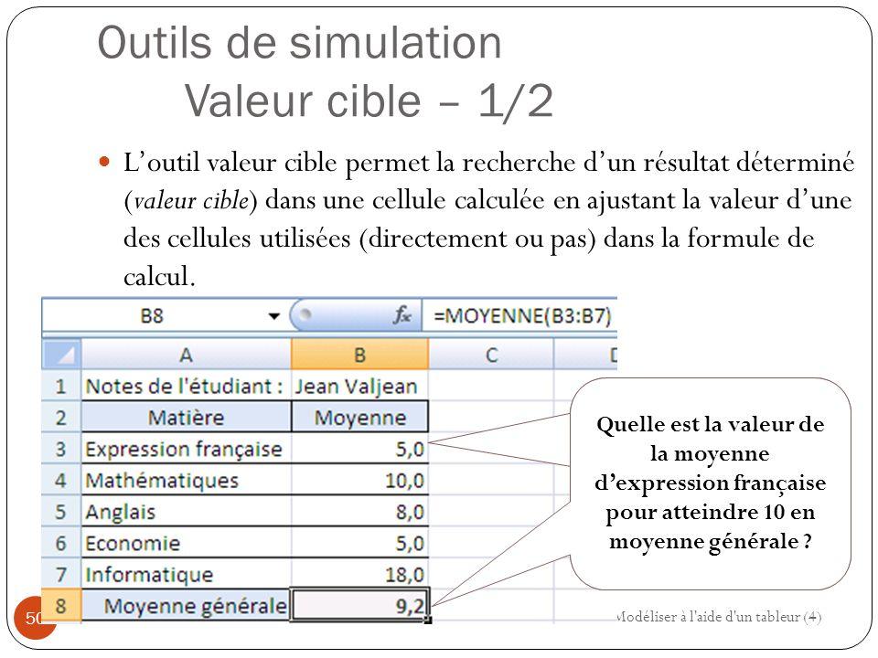 Outils de simulation Valeur cible – 1/2 L'outil valeur cible permet la recherche d'un résultat déterminé (valeur cible) dans une cellule calculée en ajustant la valeur d'une des cellules utilisées (directement ou pas) dans la formule de calcul.