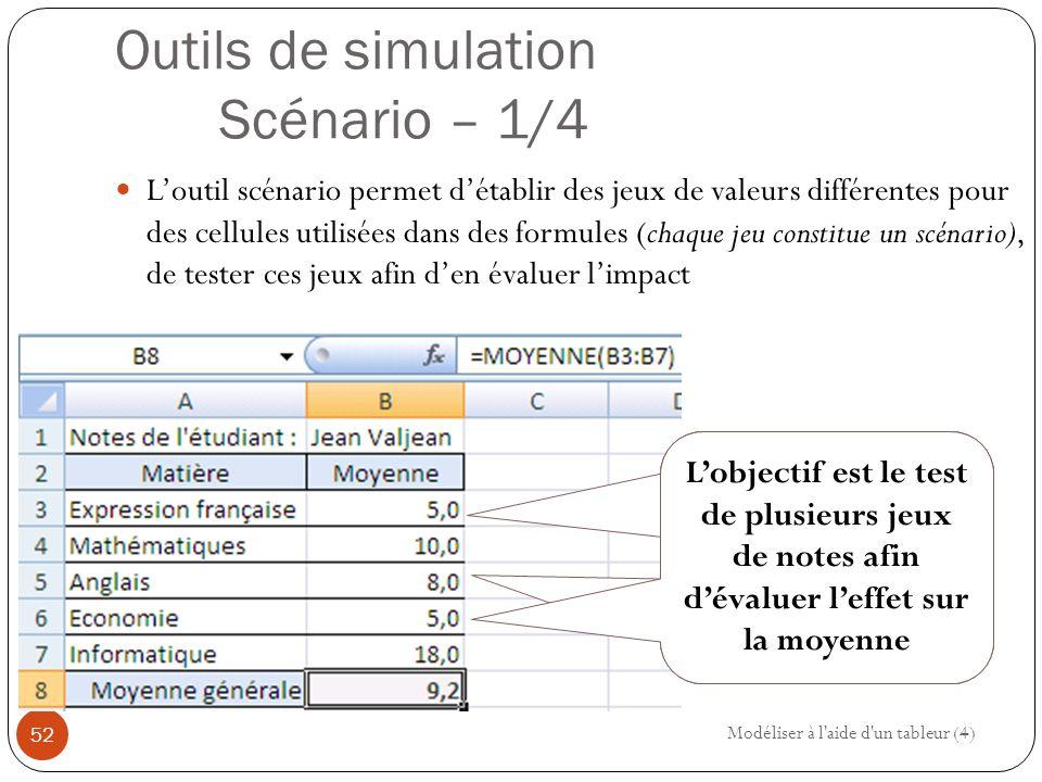 Outils de simulation Scénario – 1/4 L'outil scénario permet d'établir des jeux de valeurs différentes pour des cellules utilisées dans des formules (chaque jeu constitue un scénario), de tester ces jeux afin d'en évaluer l'impact Modéliser à l aide d un tableur (4) 52 L'objectif est le test de plusieurs jeux de notes afin d'évaluer l'effet sur la moyenne