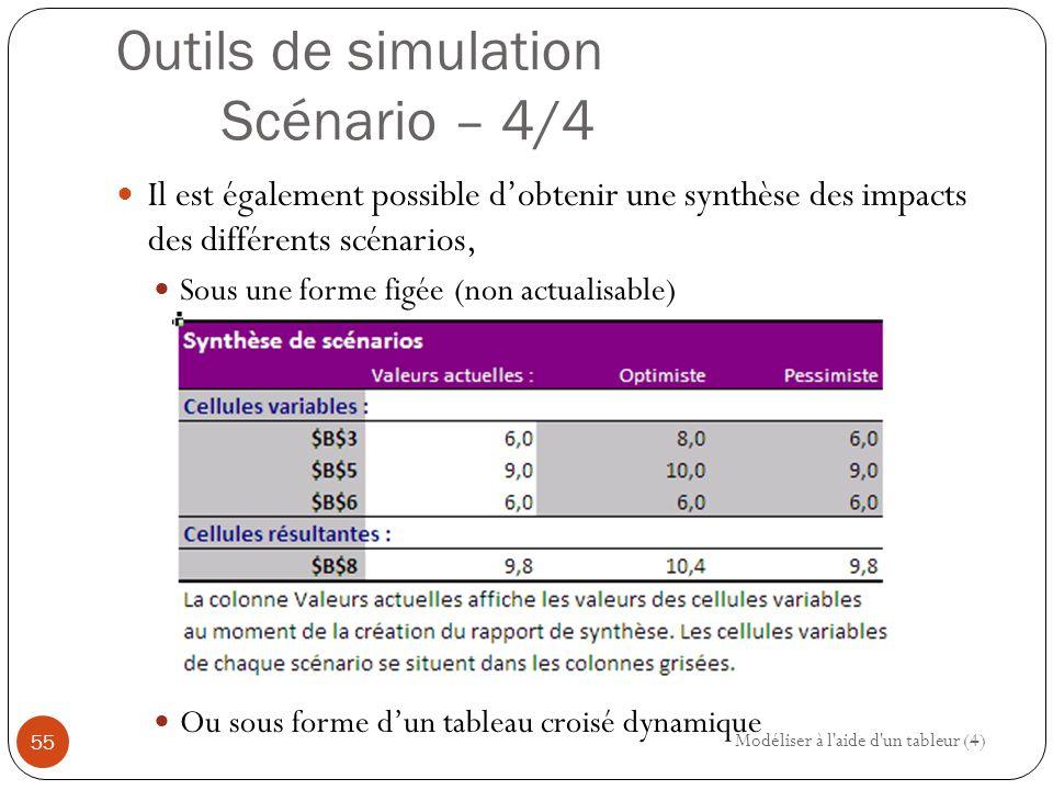 Outils de simulation Scénario – 4/4 Il est également possible d'obtenir une synthèse des impacts des différents scénarios, Sous une forme figée (non actualisable) Ou sous forme d'un tableau croisé dynamique Modéliser à l aide d un tableur (4) 55