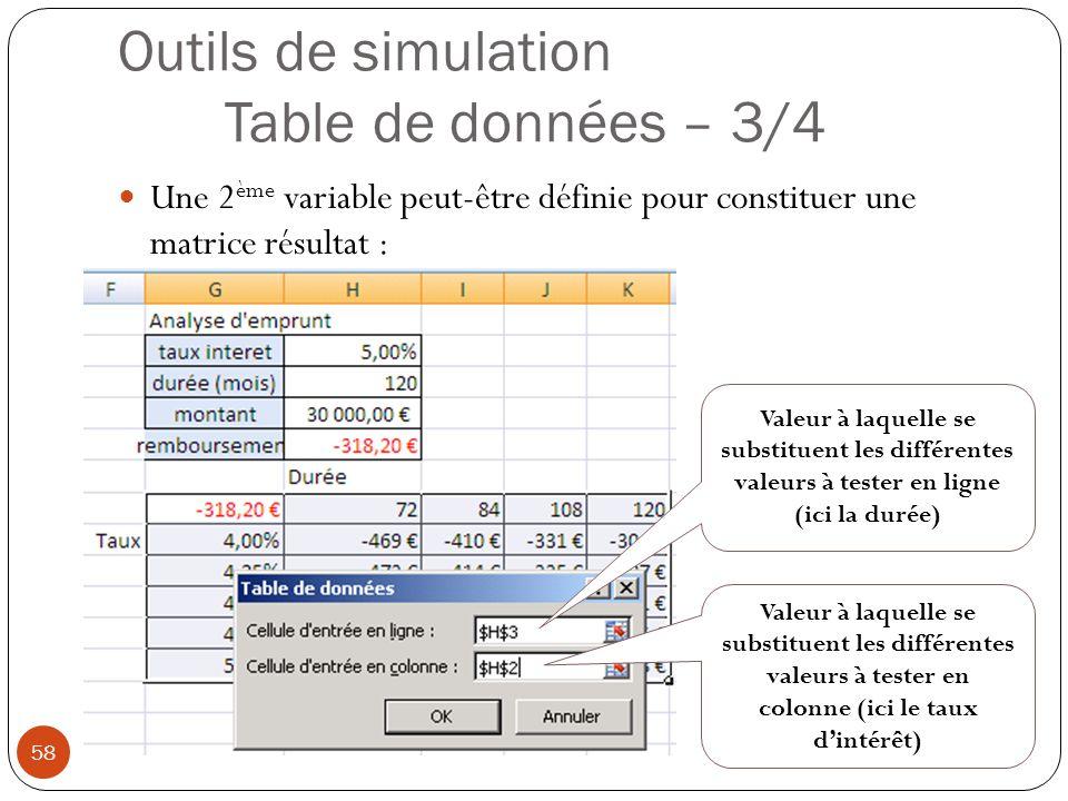 Outils de simulation Table de données – 3/4 Une 2 ème variable peut-être définie pour constituer une matrice résultat : Modéliser à l aide d un tableur (4) 58 Valeur à laquelle se substituent les différentes valeurs à tester en colonne (ici le taux d'intérêt) Valeur à laquelle se substituent les différentes valeurs à tester en ligne (ici la durée)