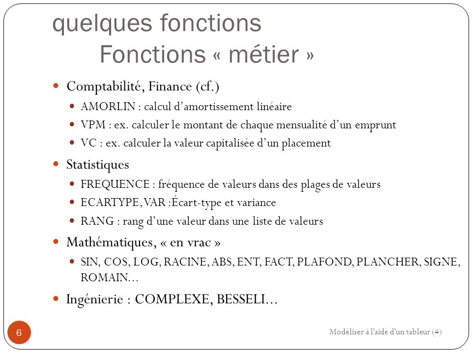 Outils de simulation Table de données – 2/4 Avec Excel : sélection de la plage de simulation à constituer, puis Données > Analyse de scénarios > Tables de données Modéliser à l aide d un tableur (4) 57 Valeur à laquelle se substituent les différentes valeurs à tester en colonne (ici le taux d'intérêt) Référence à la formule =E5