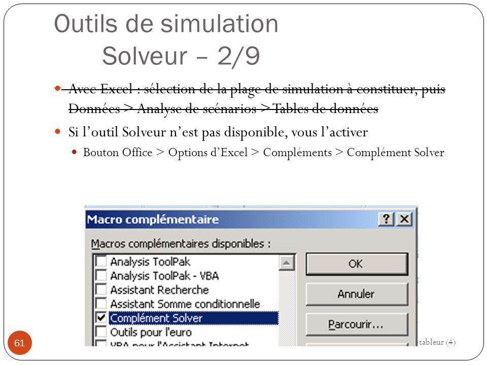 Outils de simulation Solveur – 2/9 Avec Excel : sélection de la plage de simulation à constituer, puis Données > Analyse de scénarios > Tables de données Si l'outil Solveur n'est pas disponible, vous l'activer Bouton Office > Options d'Excel > Compléments > Complément Solver Modéliser à l aide d un tableur (4) 61