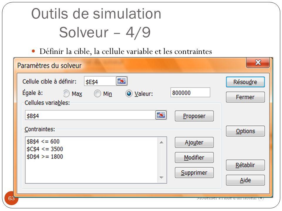 Outils de simulation Solveur – 4/9 Définir la cible, la cellule variable et les contraintes Modéliser à l aide d un tableur (4) 63