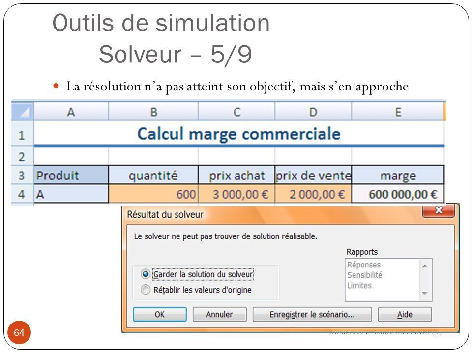 Outils de simulation Solveur – 5/9 La résolution n'a pas atteint son objectif, mais s'en approche Modéliser à l aide d un tableur (4) 64
