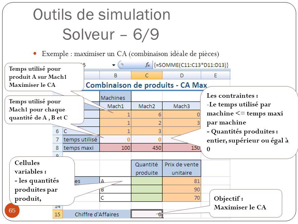 Outils de simulation Solveur – 6/9 Exemple : maximiser un CA (combinaison idéale de pièces) Modéliser à l aide d un tableur (4) 65 Objectif : Maximiser le CA Cellules variables : - les quantités produites par produit, Les contraintes : -Le temps utilisé par machine <= temps maxi par machine - Quantités produites : entier, supérieur ou égal à 0 Temps utilisé pour produit A sur Mach1 Maximiser le CA Temps utilisé pour Mach1 pour chaque quantité de A, B et C