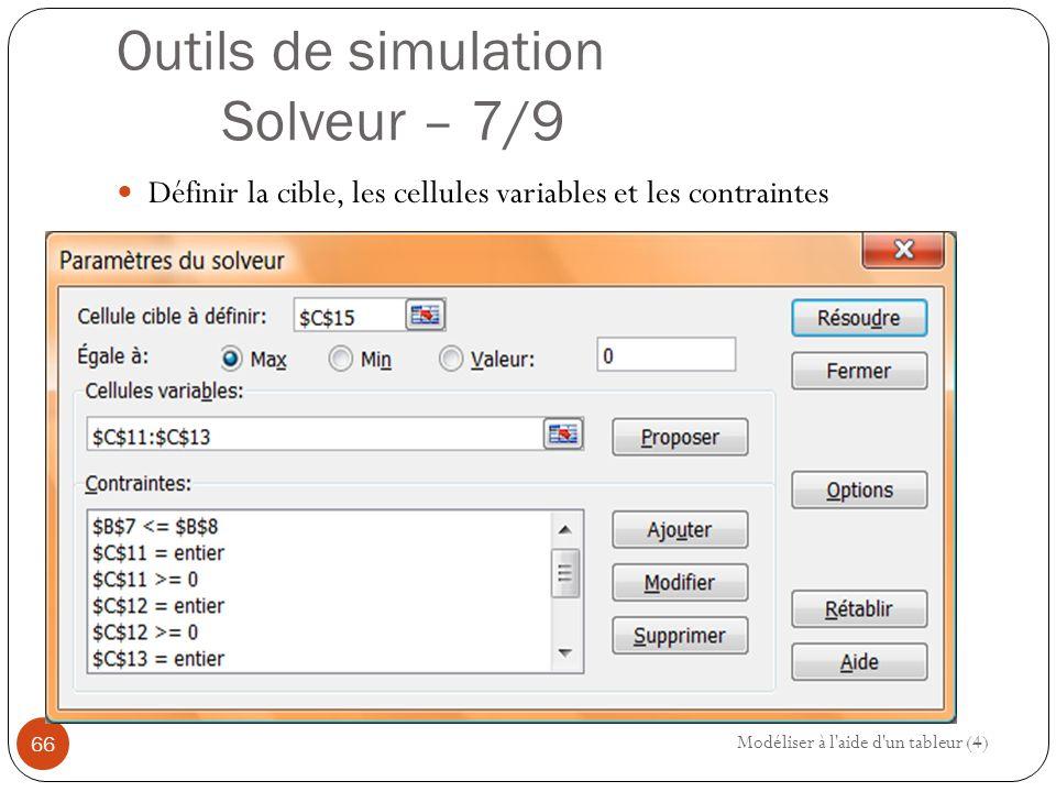 Outils de simulation Solveur – 7/9 Définir la cible, les cellules variables et les contraintes Modéliser à l aide d un tableur (4) 66