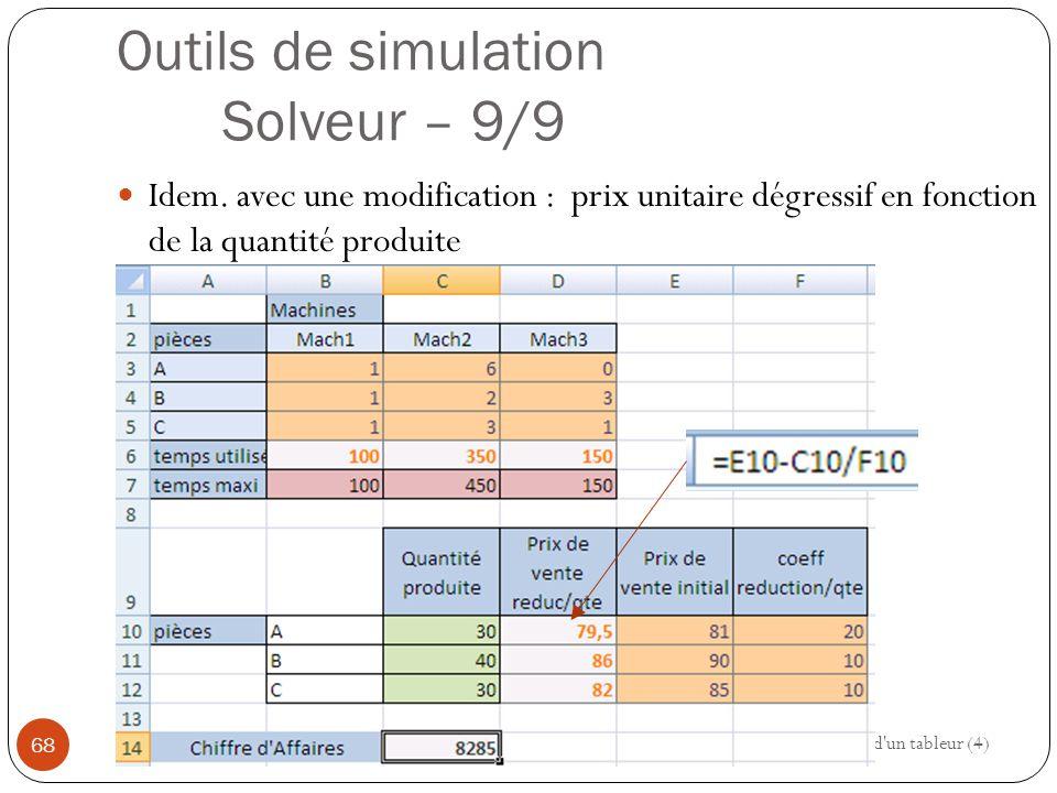 Outils de simulation Solveur – 9/9 Idem.