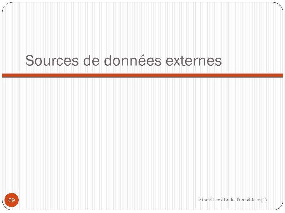Sources de données externes Modéliser à l aide d un tableur (4) 69