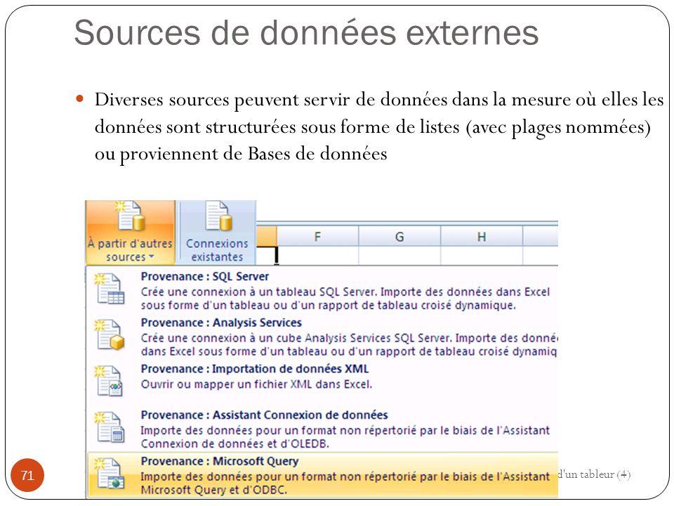 Sources de données externes Diverses sources peuvent servir de données dans la mesure où elles les données sont structurées sous forme de listes (avec plages nommées) ou proviennent de Bases de données Modéliser à l aide d un tableur (4) 71