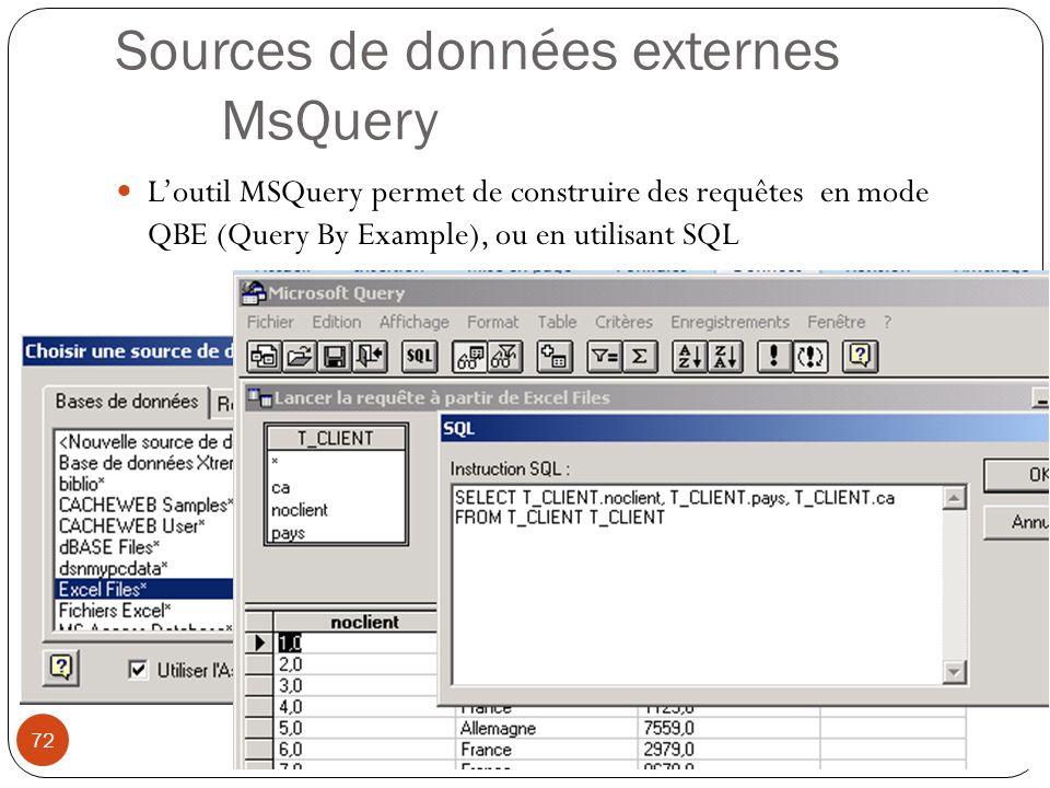 Sources de données externes MsQuery L'outil MSQuery permet de construire des requêtes en mode QBE (Query By Example), ou en utilisant SQL Modéliser à l aide d un tableur (4) 72