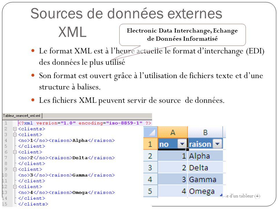 Sources de données externes XML Le format XML est à l'heure actuelle le format d'interchange (EDI) des données le plus utilisé Son format est ouvert grâce à l'utilisation de fichiers texte et d'une structure à balises.