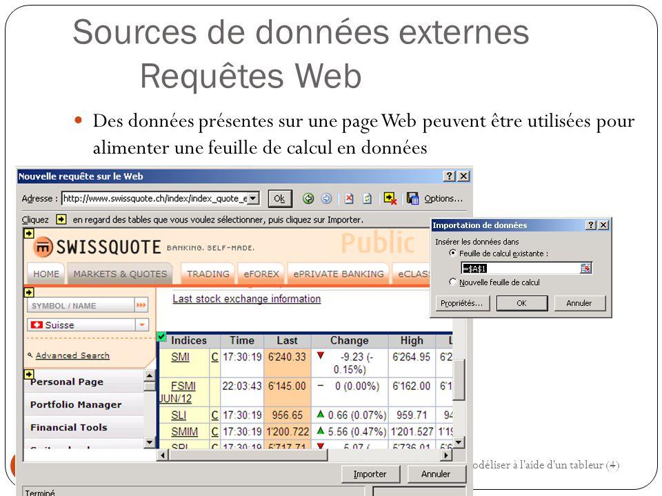 Sources de données externes Requêtes Web Des données présentes sur une page Web peuvent être utilisées pour alimenter une feuille de calcul en données Modéliser à l aide d un tableur (4) 74
