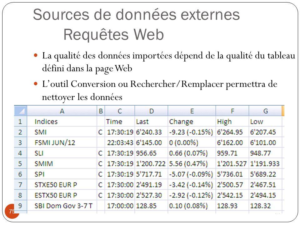 Sources de données externes Requêtes Web La qualité des données importées dépend de la qualité du tableau défini dans la page Web L'outil Conversion ou Rechercher/Remplacer permettra de nettoyer les données Modéliser à l aide d un tableur (4) 75