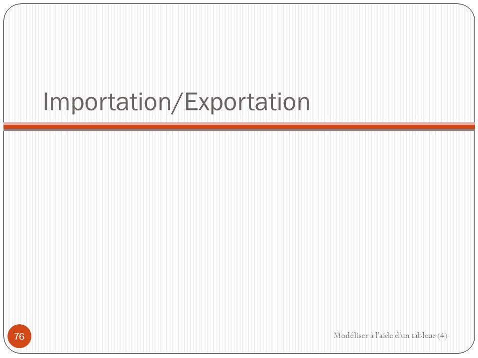 Importation/Exportation Modéliser à l aide d un tableur (4) 76