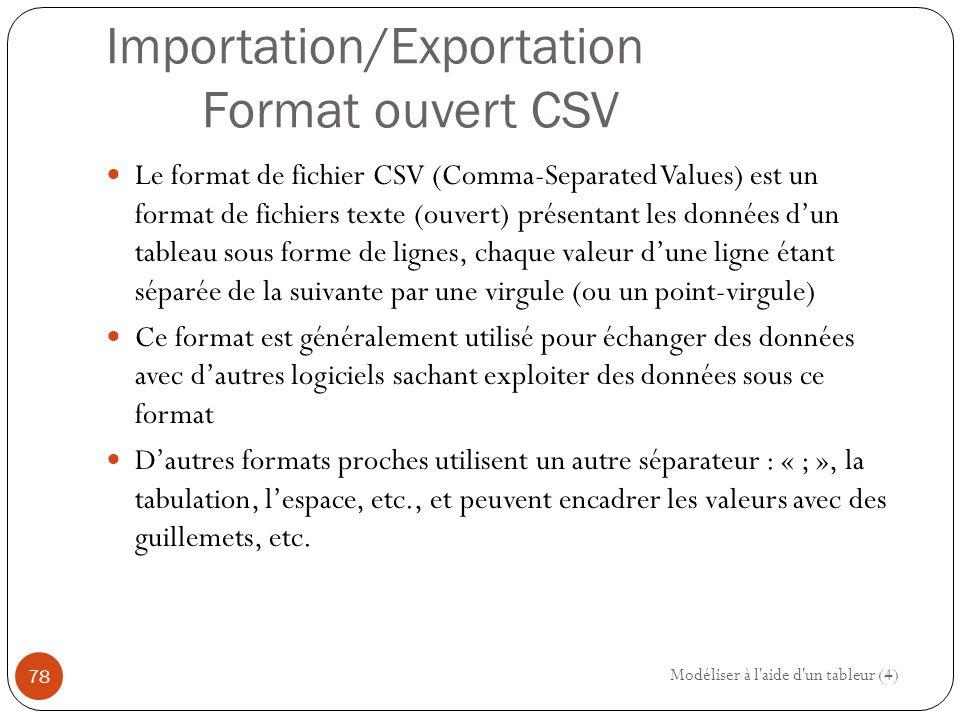 Importation/Exportation Format ouvert CSV Le format de fichier CSV (Comma-Separated Values) est un format de fichiers texte (ouvert) présentant les données d'un tableau sous forme de lignes, chaque valeur d'une ligne étant séparée de la suivante par une virgule (ou un point-virgule) Ce format est généralement utilisé pour échanger des données avec d'autres logiciels sachant exploiter des données sous ce format D'autres formats proches utilisent un autre séparateur : « ; », la tabulation, l'espace, etc., et peuvent encadrer les valeurs avec des guillemets, etc.