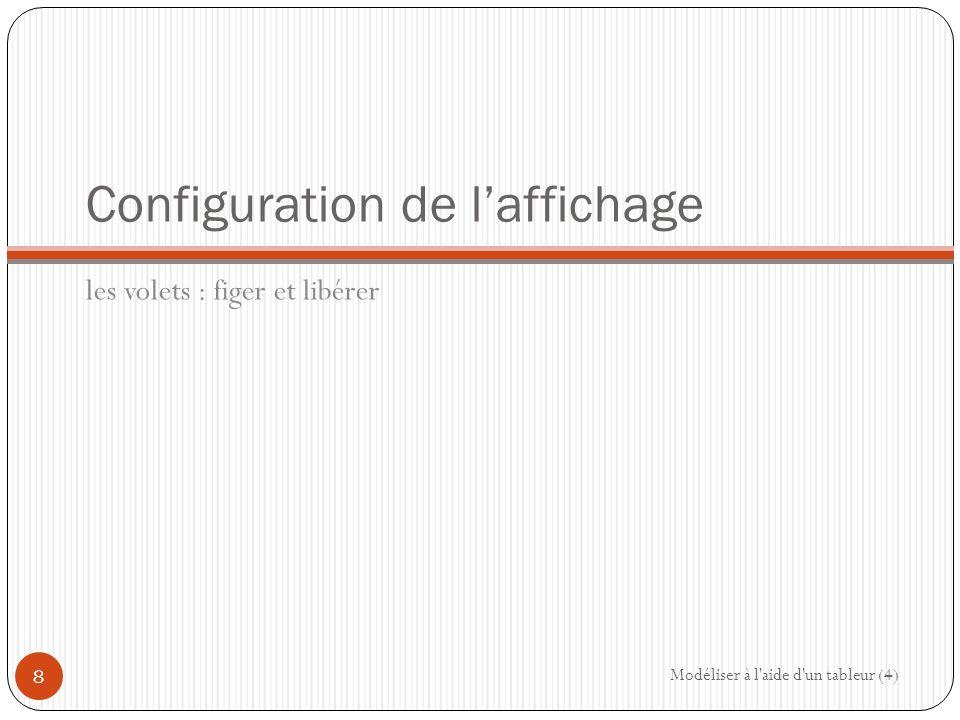 Options d'affichage d'une feuille les Volets : figer / libérer Modéliser à l aide d un tableur (4) 9 Objectif : se déplacer horizontalement et verticalement dans une feuille tout en conservant affichées certaines colonnes et/ou lignes Menu : Affichage > Figer les volets