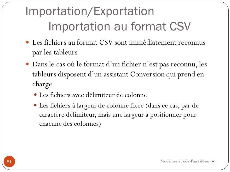 Importation/Exportation Importation au format CSV Les fichiers au format CSV sont immédiatement reconnus par les tableurs Dans le cas où le format d'un fichier n'est pas reconnu, les tableurs disposent d'un assistant Conversion qui prend en charge Les fichiers avec délimiteur de colonne Les fichiers à largeur de colonne fixée (dans ce cas, par de caractère délimiteur, mais une largeur à positionner pour chacune des colonnes) Modéliser à l aide d un tableur (4) 81