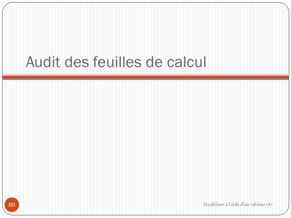 Audit des feuilles de calcul Modéliser à l aide d un tableur (4) 89