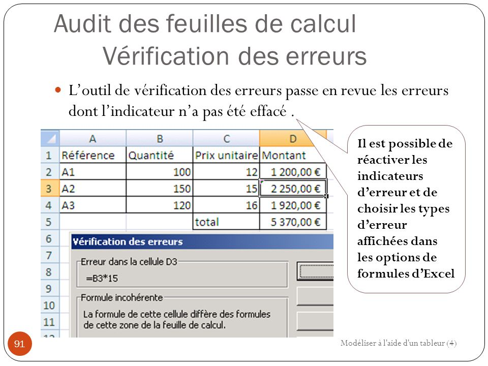 Audit des feuilles de calcul Vérification des erreurs L'outil de vérification des erreurs passe en revue les erreurs dont l'indicateur n'a pas été effacé.