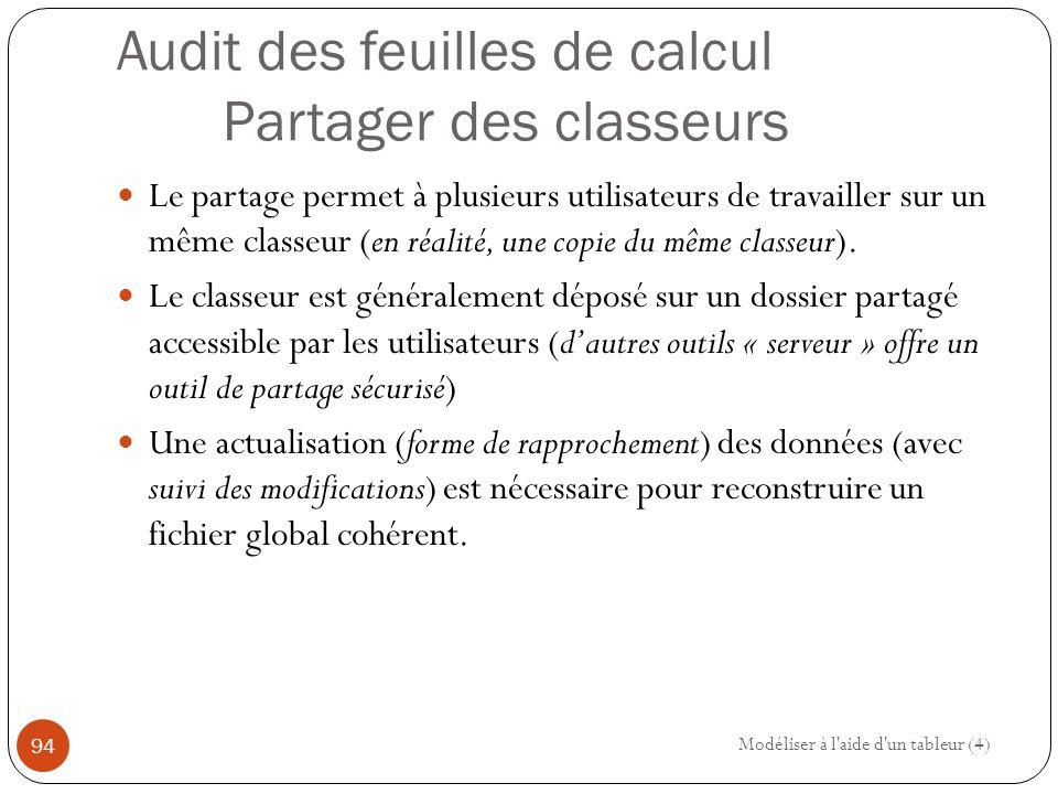 Audit des feuilles de calcul Partager des classeurs Le partage permet à plusieurs utilisateurs de travailler sur un même classeur (en réalité, une copie du même classeur).