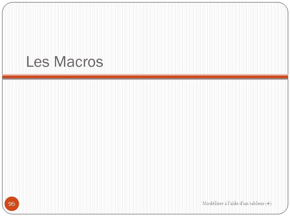 Les Macros Modéliser à l aide d un tableur (4) 95