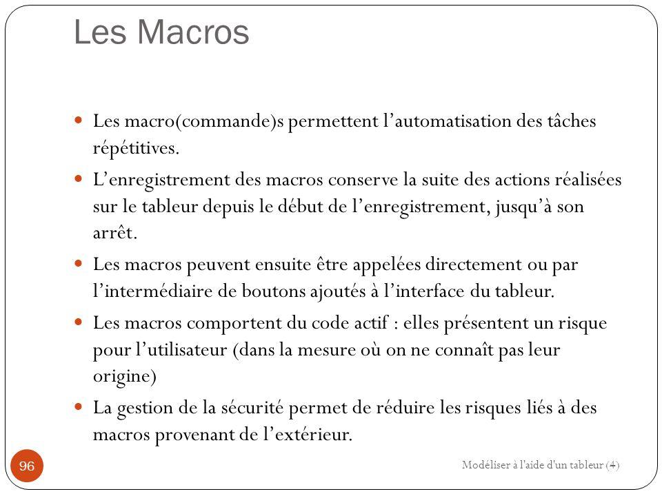 Les Macros Les macro(commande)s permettent l'automatisation des tâches répétitives.