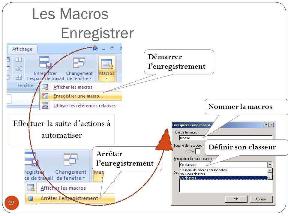 Les Macros Enregistrer Modéliser à l aide d un tableur (4) 97 Effectuer la suite d'actions à automatiser Démarrer l'enregistrement Arrêter l'enregistrement Nommer la macros Définir son classeur