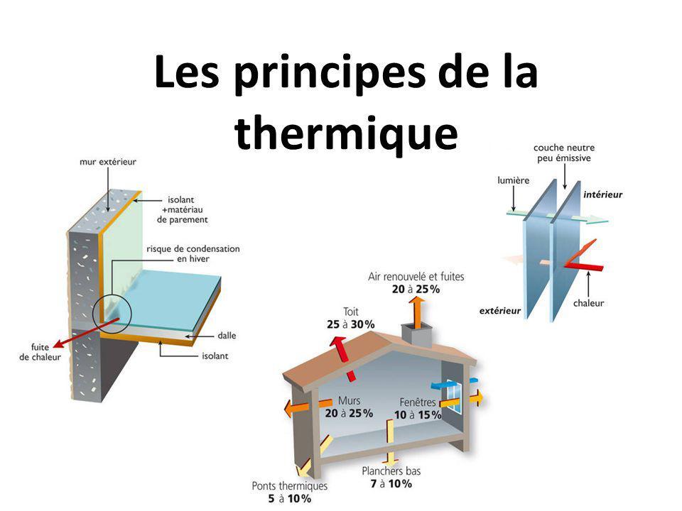Les principes de la thermique