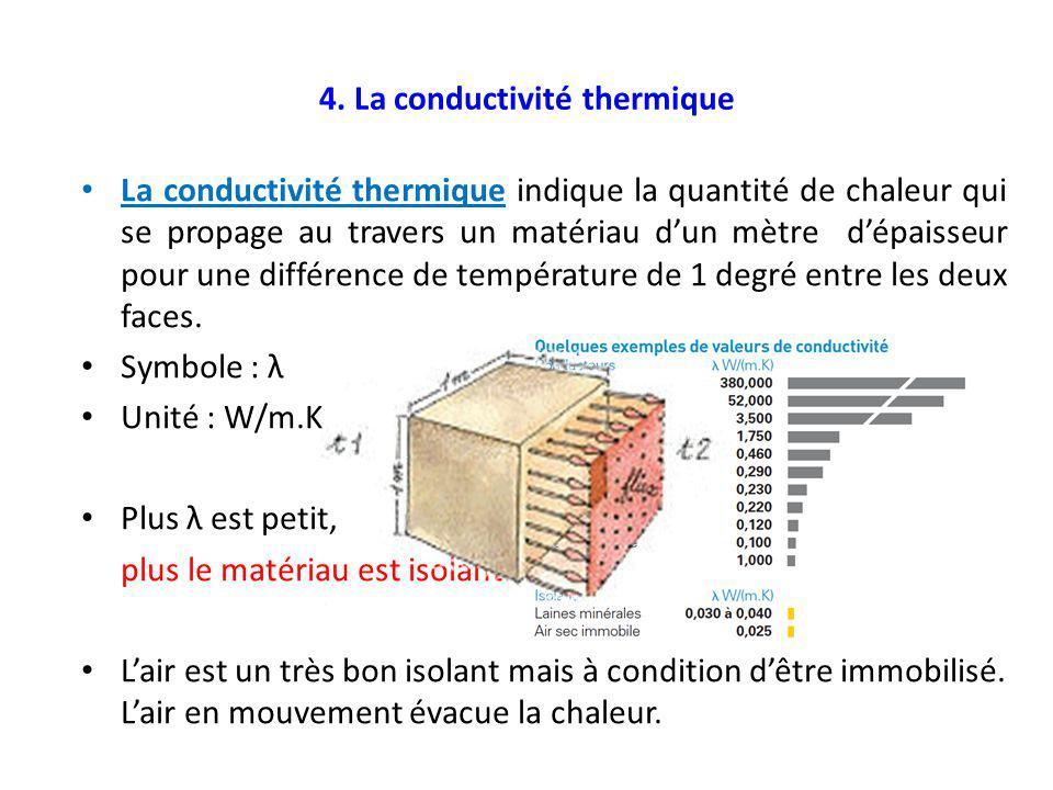 4. La conductivité thermique La conductivité thermique indique la quantité de chaleur qui se propage au travers un matériau d'un mètre d'épaisseur pou