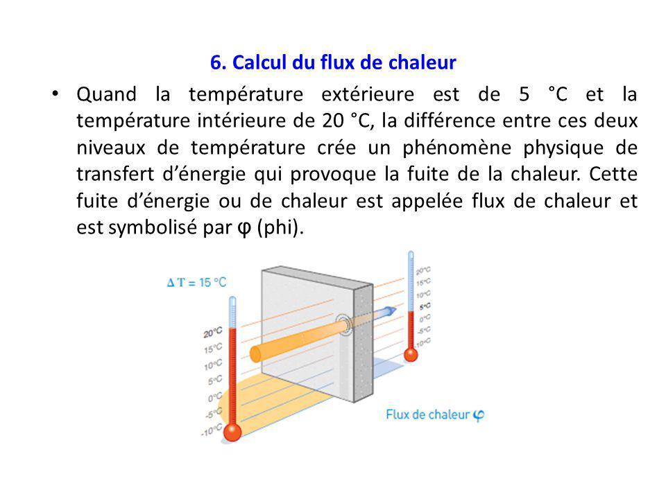 6. Calcul du flux de chaleur Quand la température extérieure est de 5 °C et la température intérieure de 20 °C, la différence entre ces deux niveaux d
