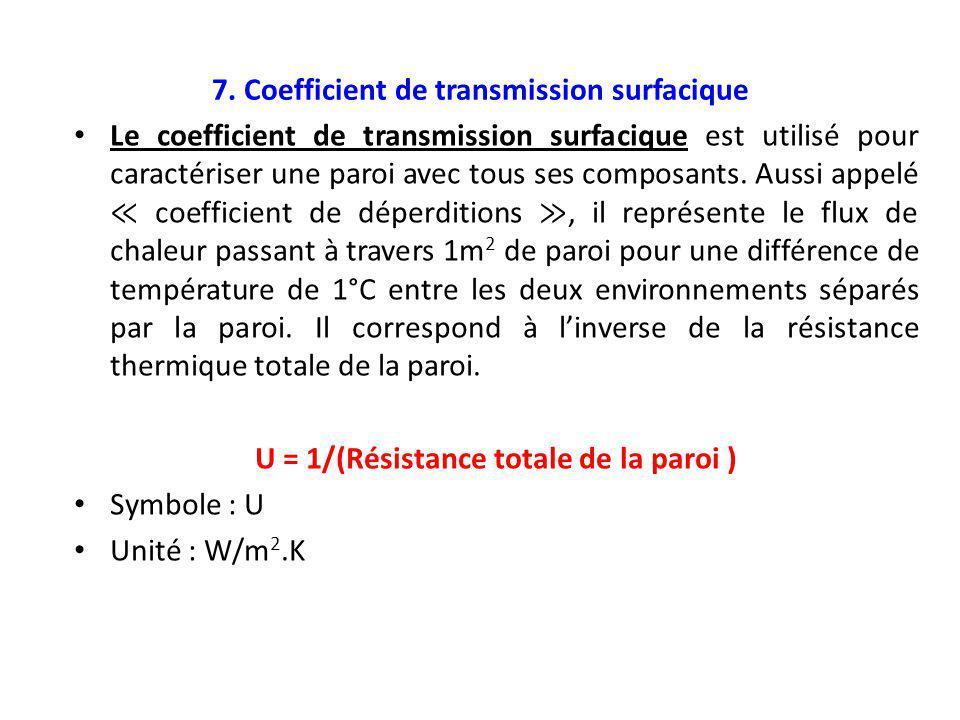 7. Coefficient de transmission surfacique Le coefficient de transmission surfacique est utilisé pour caractériser une paroi avec tous ses composants.