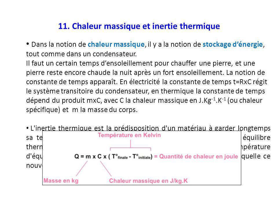 11. Chaleur massique et inertie thermique Dans la notion de chaleur massique, il y a la notion de stockage d'énergie, tout comme dans un condensateur.