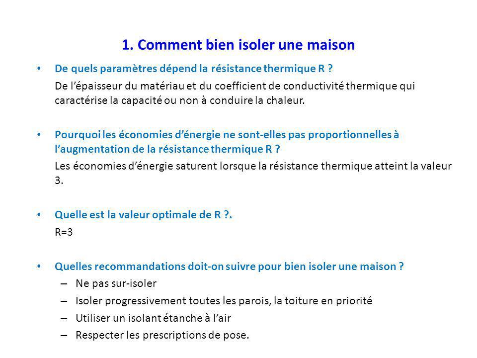 1. Comment bien isoler une maison De quels paramètres dépend la résistance thermique R ? De l'épaisseur du matériau et du coefficient de conductivité
