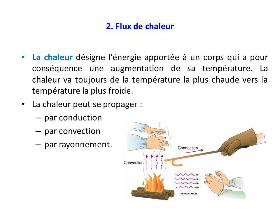 2. Flux de chaleur La chaleur désigne l'énergie apportée à un corps qui a pour conséquence une augmentation de sa température. La chaleur va toujours