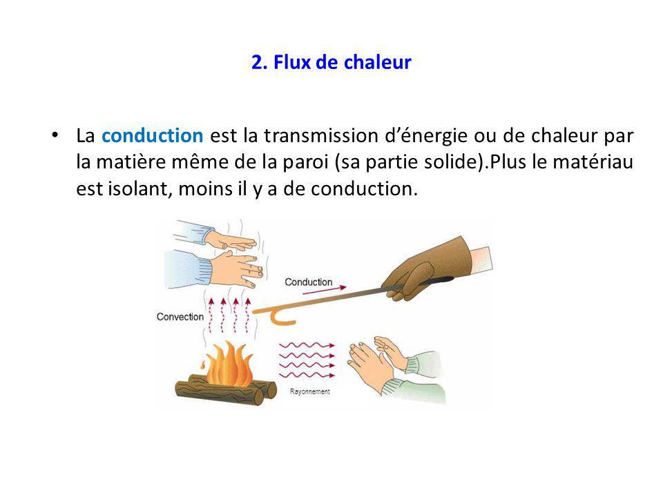 2. Flux de chaleur La conduction est la transmission d'énergie ou de chaleur par la matière même de la paroi (sa partie solide).Plus le matériau est i